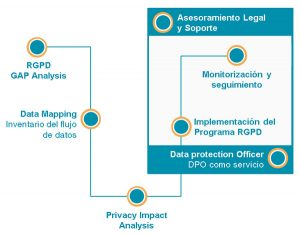 >thisisjustarandomplaceholder<servicios-rgpd | Iberian Press®