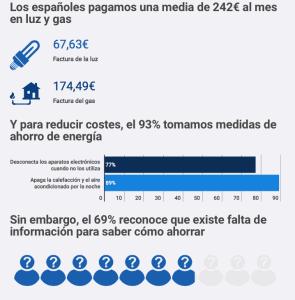>thisisjustarandomplaceholder<Ofertia | Iberian Press®