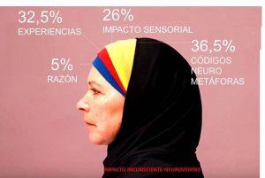 >thisisjustarandomplaceholder<Neuroventas - IP (1)   Iberian Press®