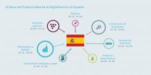 >thisisjustarandomplaceholder<CFO-4.0-Fig2-SPAIN-1024x512   Iberian Press®