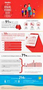 >thisisjustarandomplaceholder<Infografía_TiendeoRebajasES   Iberian Press®