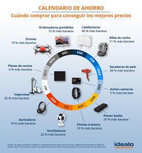>thisisjustarandomplaceholder<Calendario-ahorro | Iberian Press®