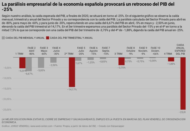 >thisisjustarandomplaceholder<Grafico 1 | Iberian Press®