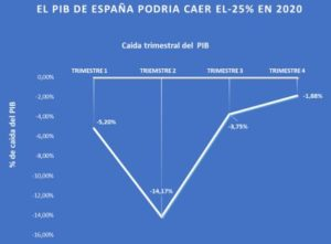 >thisisjustarandomplaceholder<Grafico 2 | Iberian Press®