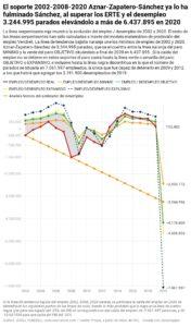 >thisisjustarandomplaceholder<grafico 4 | Iberian Press®