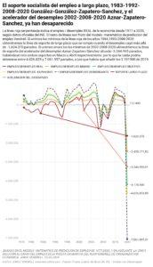 >thisisjustarandomplaceholder<grafico 6 | Iberian Press®