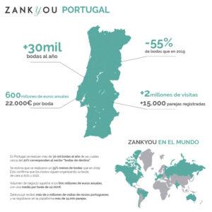 >thisisjustarandomplaceholder<ZankyouPT   Iberian Press®