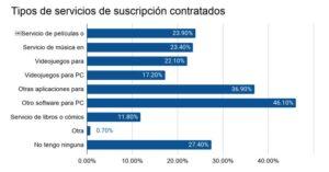 >thisisjustarandomplaceholder<encuesta | Iberian Press®