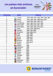 >thisisjustarandomplaceholder<EUROVISION | Iberian Press®